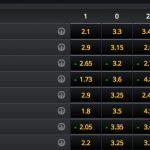Na mecze Ekstraklasy kursy są zawsze dość wysokie
