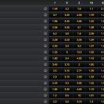 fortuna online premier league