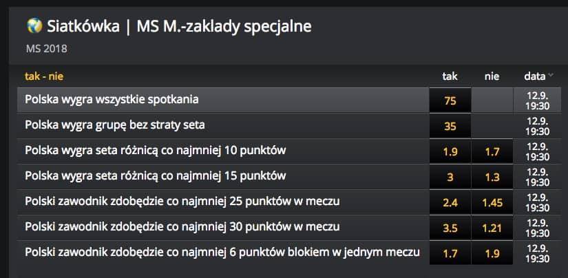 Zakłady Specjalne na MŚ 2018 w siatkówce